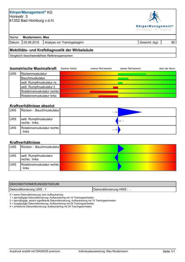 Biomechanische Funktionsanalyse im Institut Bad Homburg
